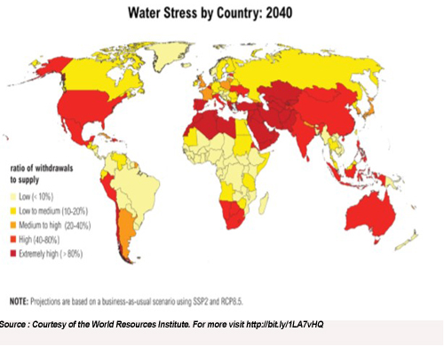 Source: Courtesy of the World Resources Institute. For more visit http://bit.ly/1LA7vHQ